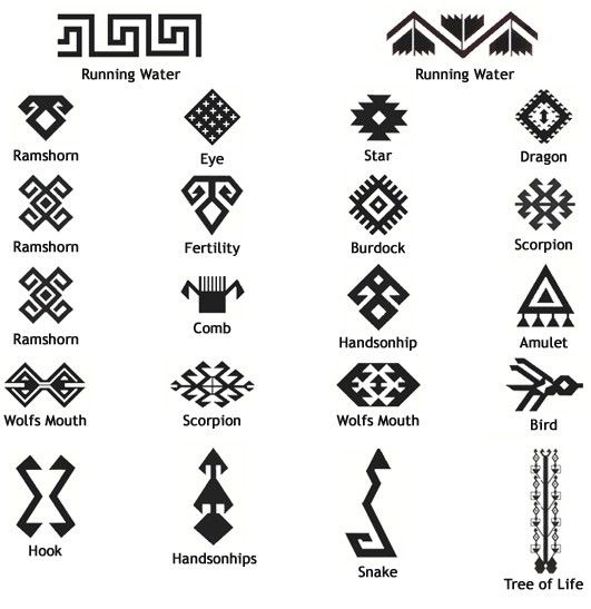 Tribal Tattoo Meansings and designs 5